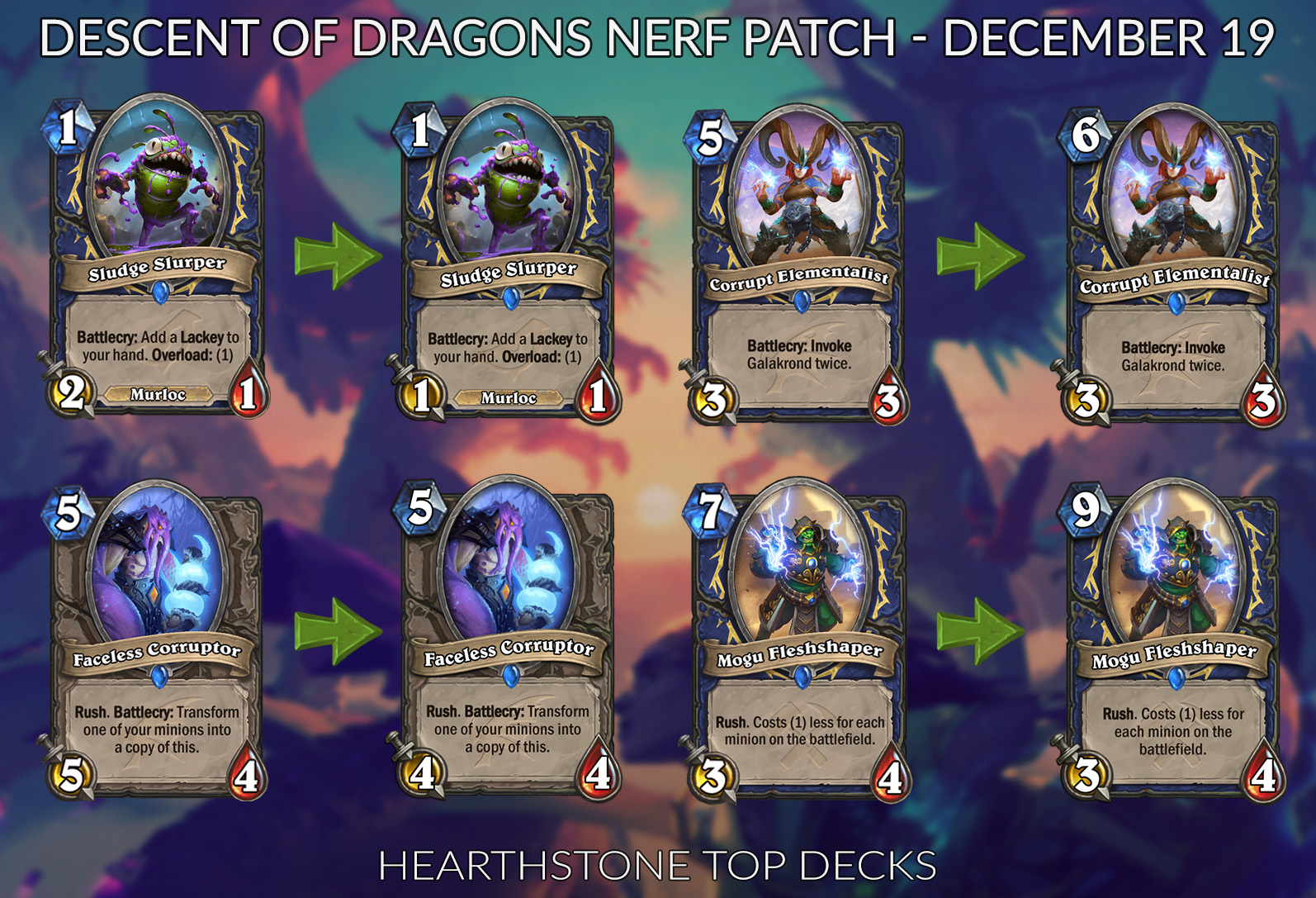 Descent Of Dragons Post Nerf Meta Decks Best Hearthstone Pro Streamer Deck Lists For All Classes Hearthstone Top Decks